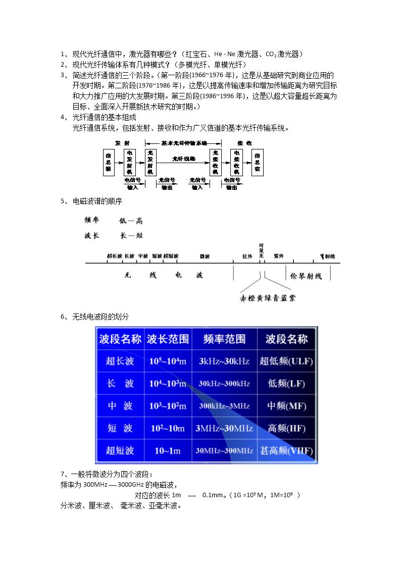 fttl-655g电路图