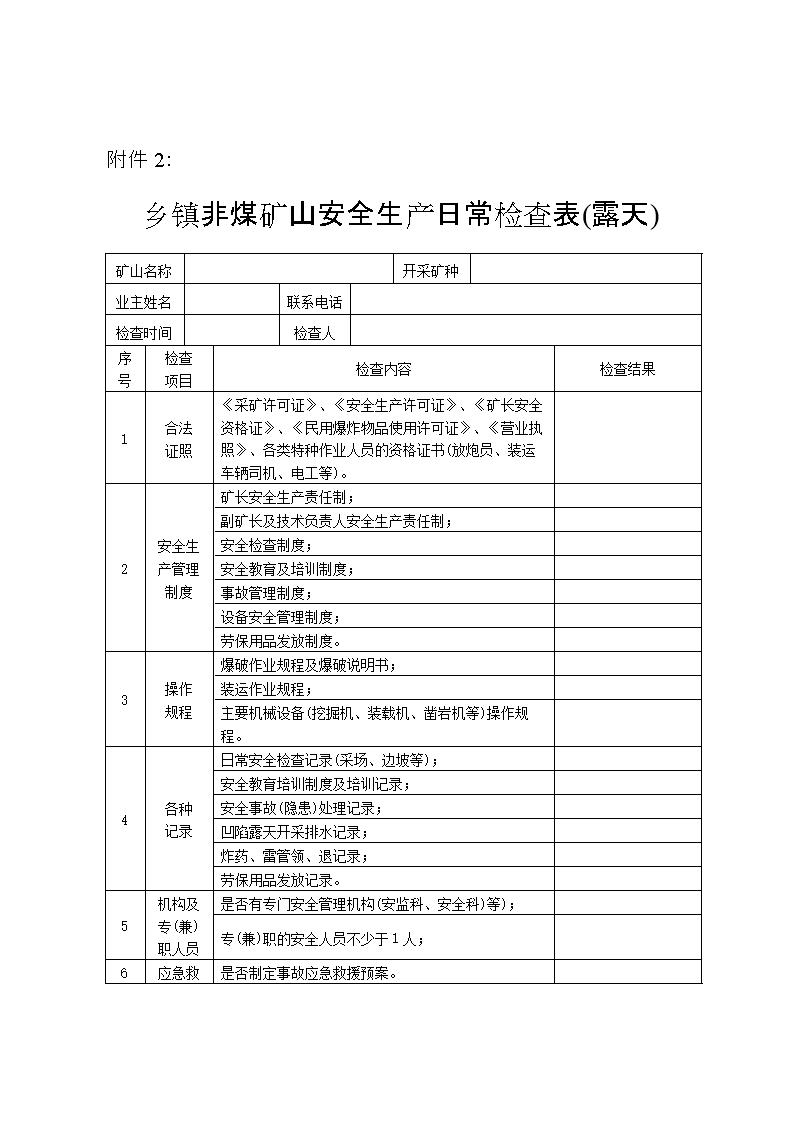 [乡镇非煤矿山安全生产日常检查表露天.doc