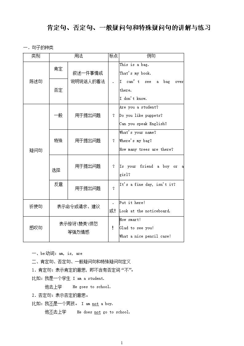 英语肯定句,否定句,一般疑问句和特殊疑问句的与走进练习.doc解析初中300字图片