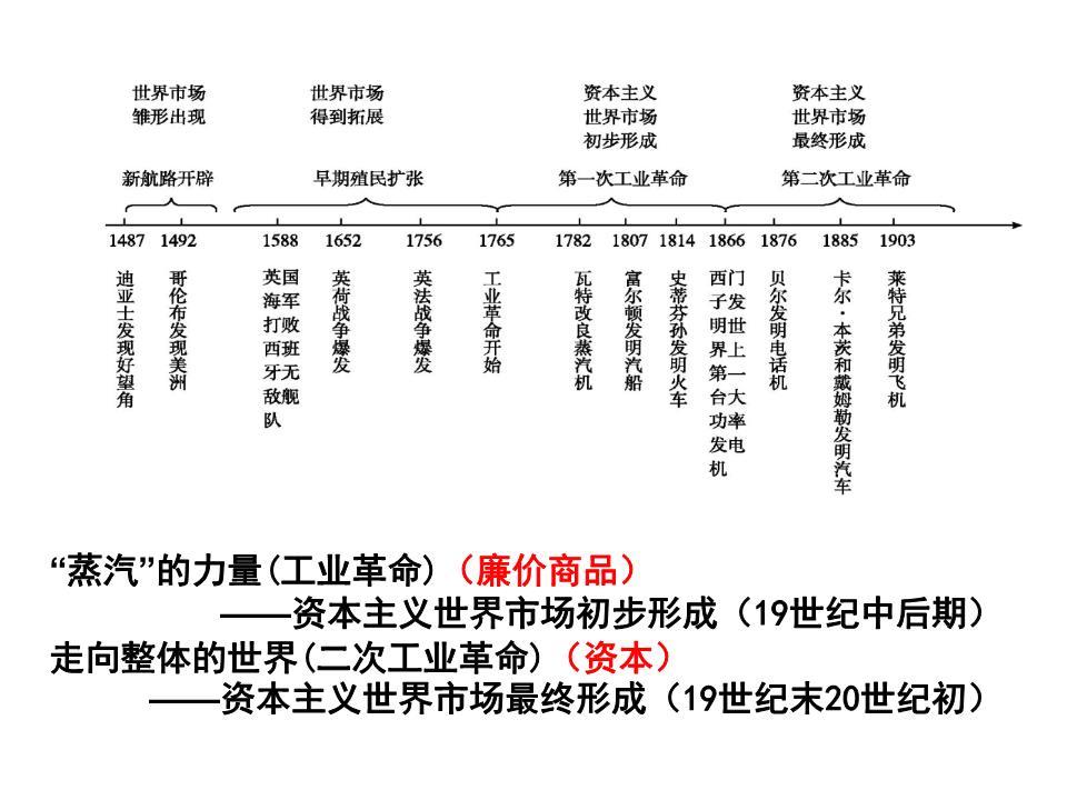 浙江省杭州市西湖高级中学2016届参数历史高高三志高中央空调图片