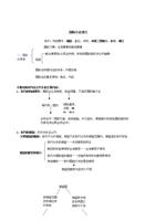 (司法考试国际公法讲义.doc