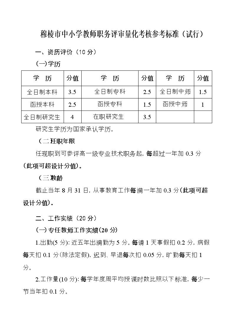 (穆棱市2013年中小学教师桃花评审量化考核参小学职务后图片