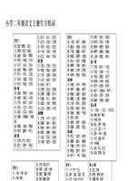 小学二年级文上册生字组词(贴书).doc
