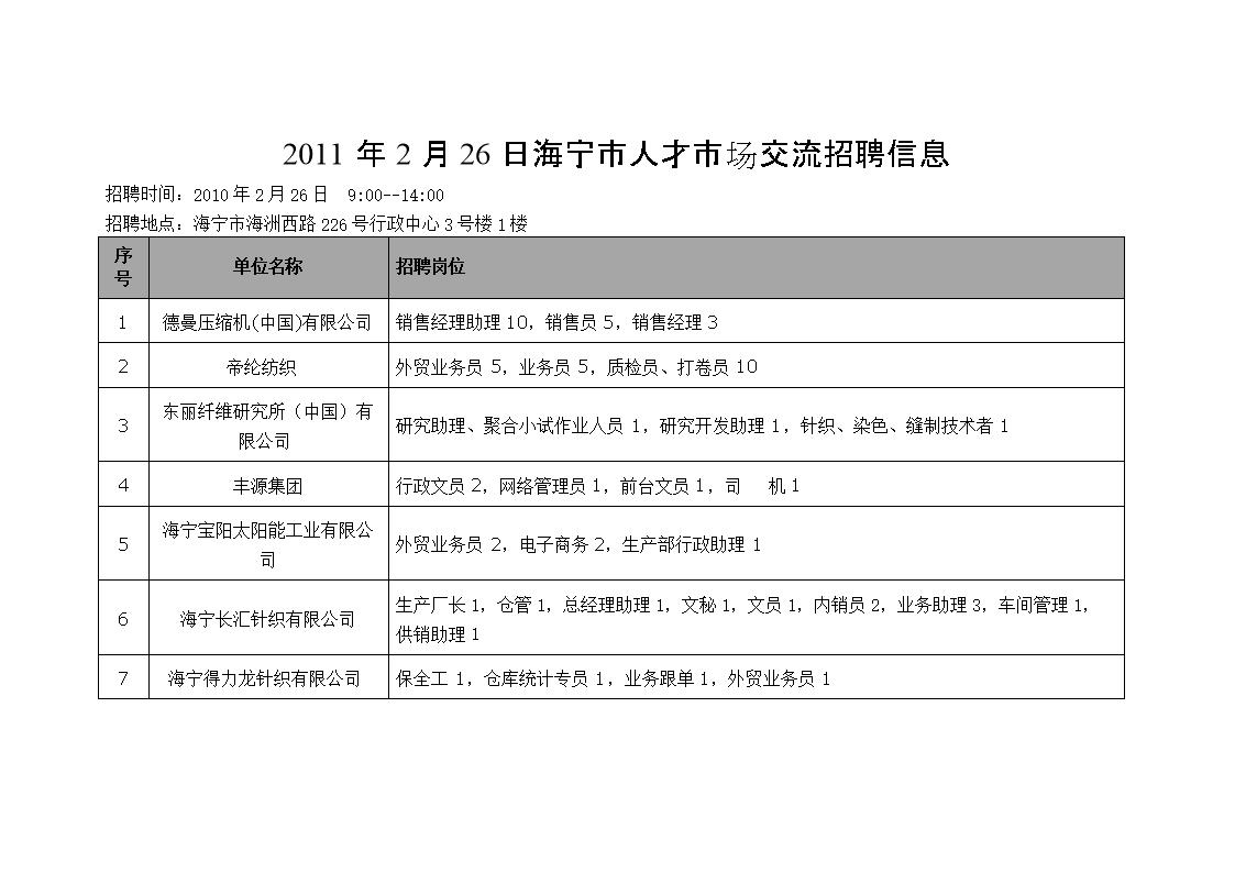 2011年2月26日海宁市人才市场交流招聘孞息.