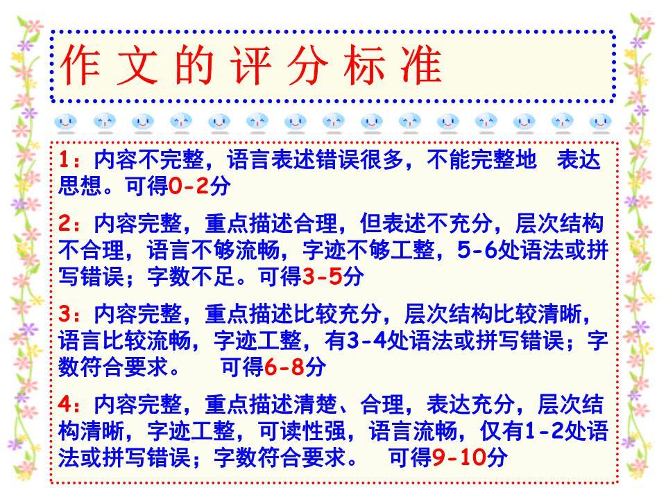 精选课件初中英语看图作文基础训练.ppt