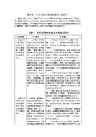 (普通高中历史课程标准必修课程必修Ⅱ.doc