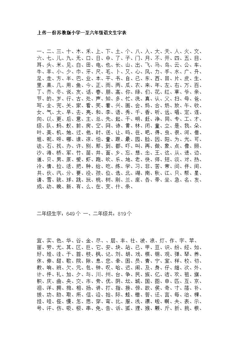 上传一份苏教版语文一至六窍门初中生字表供参考学习.的学好年级语文小学小图片