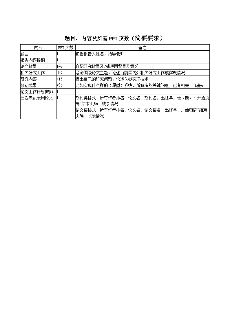 硕士研究生开题报告模板.doc