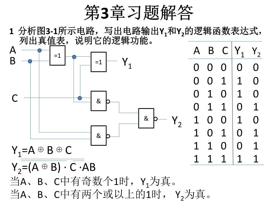 数字逻辑电路习题解答3.ppt