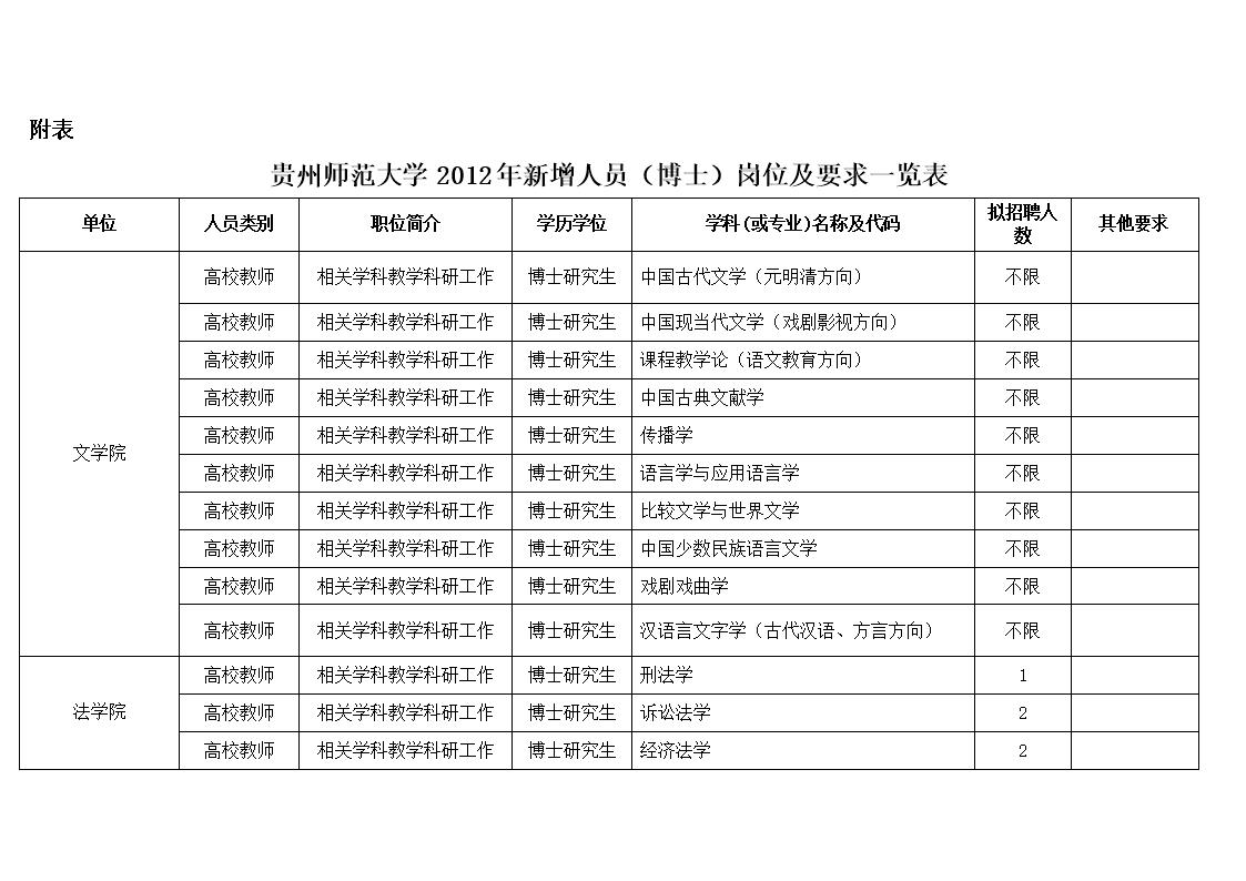 中国人口老龄化_2012中国新增人口