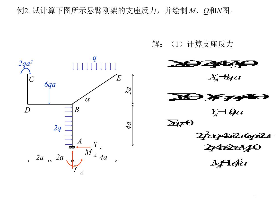 结构力学——静定钢架.ppt