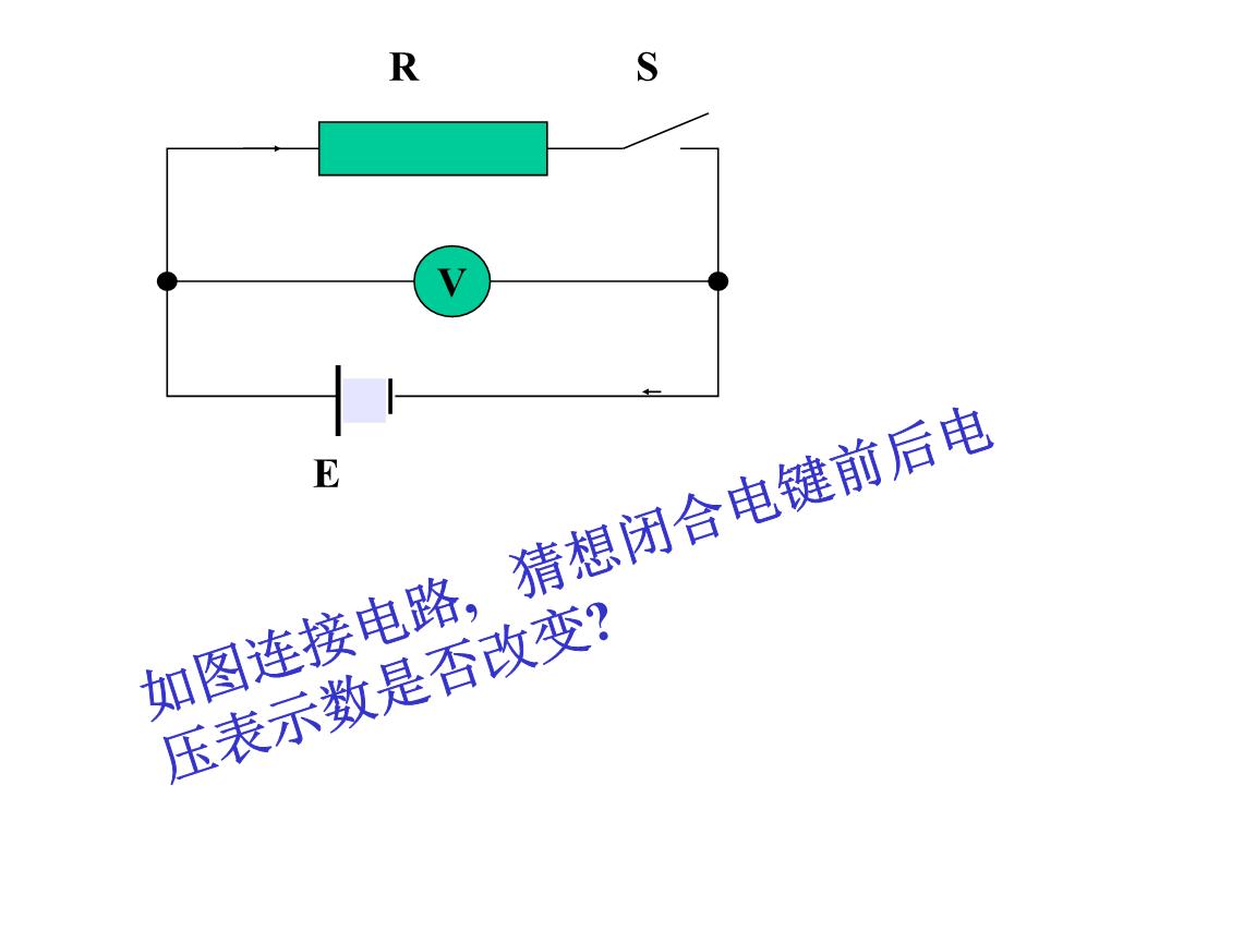 闭合电路欧姆定律 高中电学物理典型实例.ppt