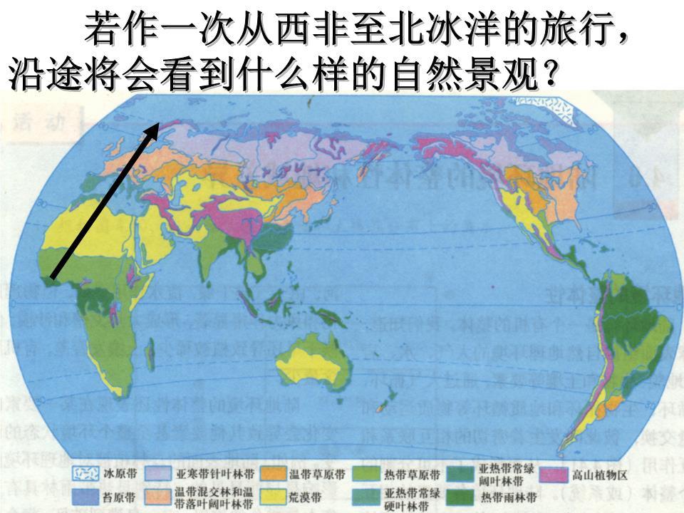 高中地理必修一5.2《自然地理环境的差异性》
