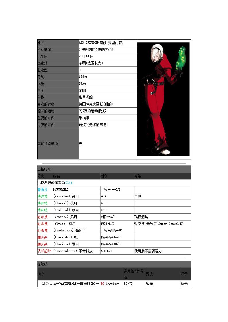 求拳皇94~03的出招表!