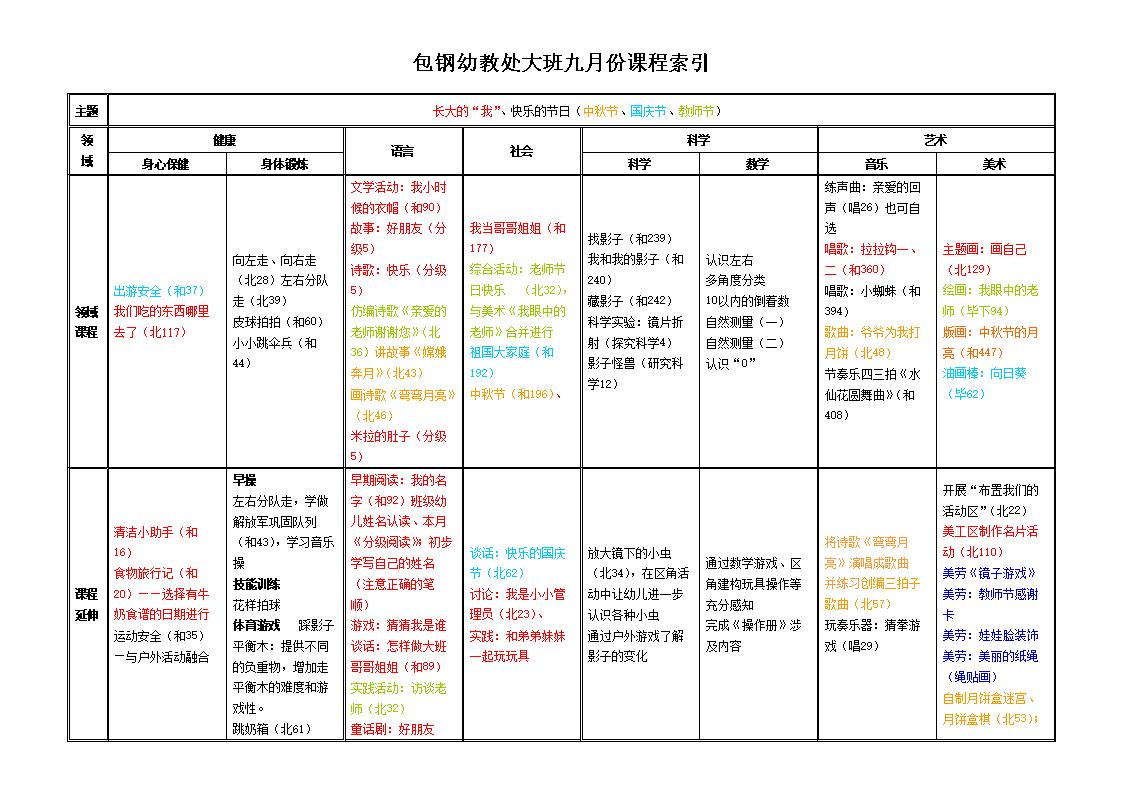 包钢幼教处大班九月份课程索引.doc